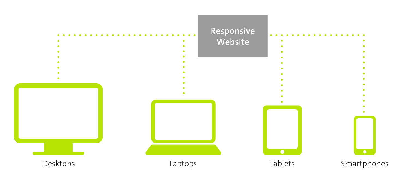 responsive-scheme